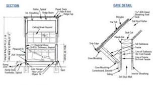 woodworking blueprints