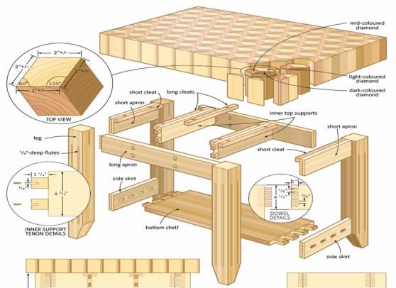 wood block plans